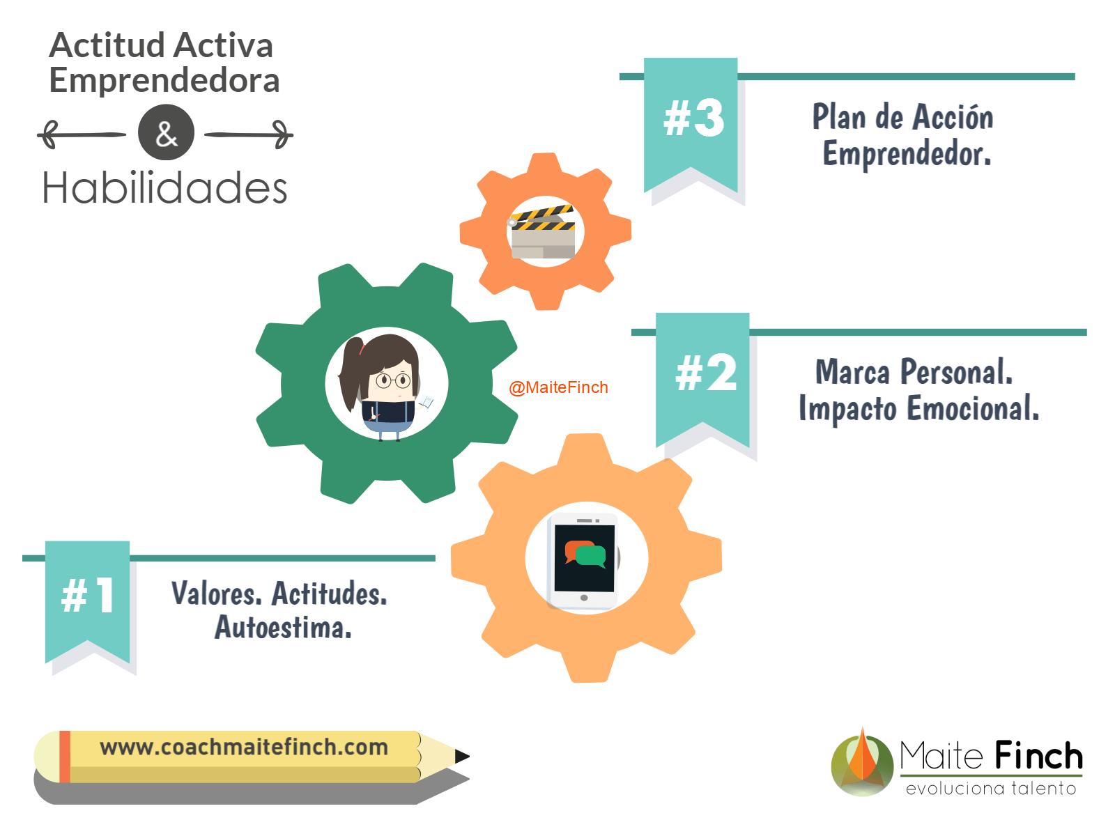 actitud emprendedora (2)