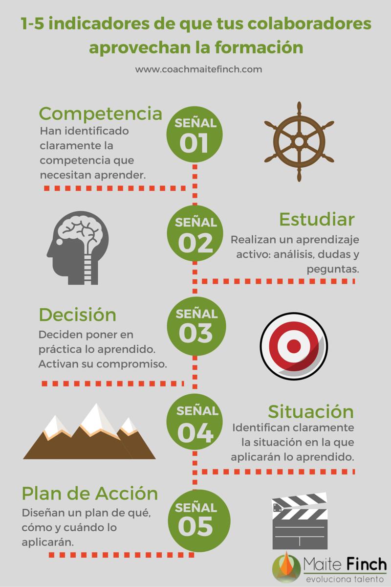 indicadores de éxito 1