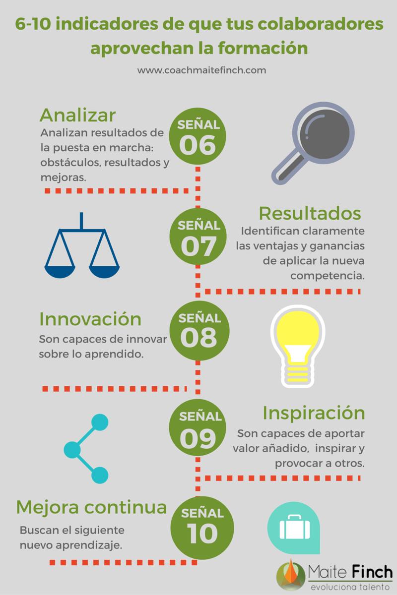 indicadores de éxito 2